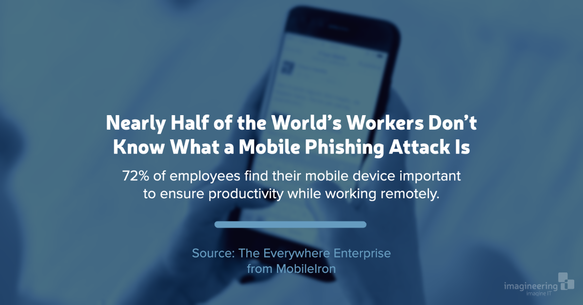 Nearly Half of the World's Workers Don't Know What a Mobile Phishing Attack Is