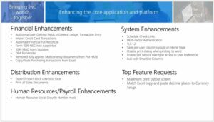 Microsoft GP Fall 2020 Updates