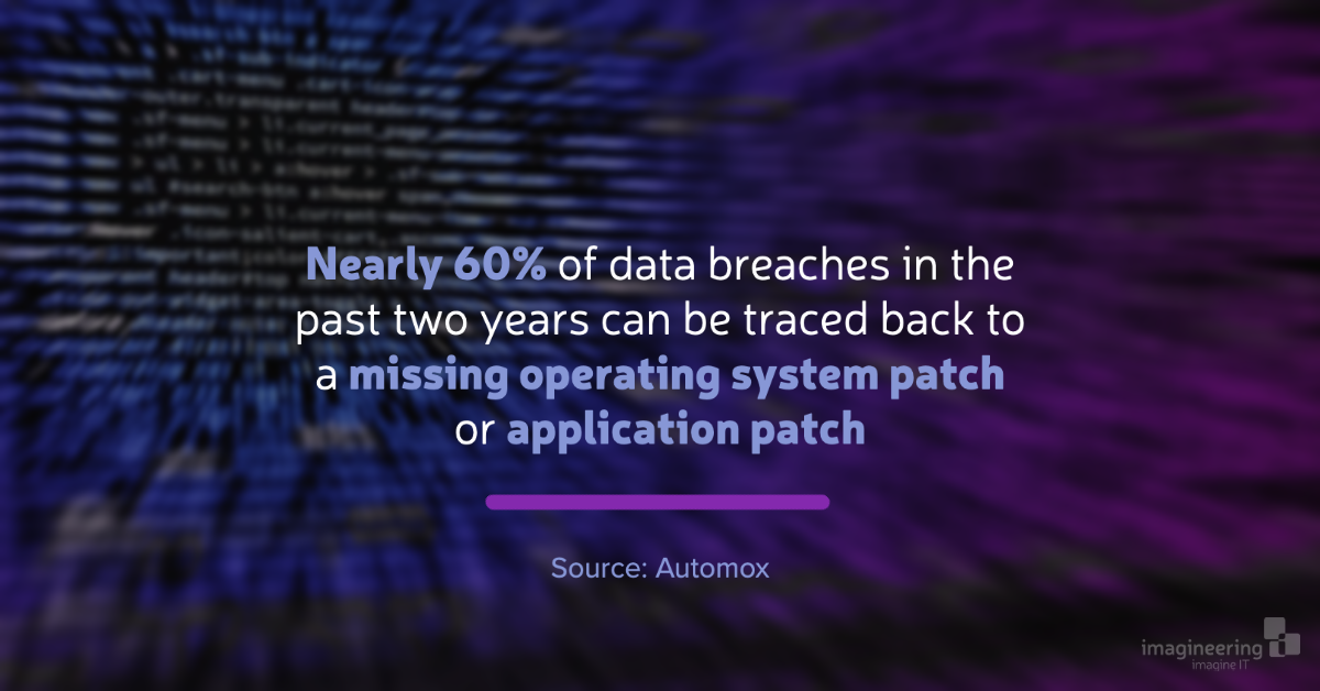 Nearly 60% of data breaches in the past two years can be traced back to a missing operating system patch or application patch, researchers from Automox report.